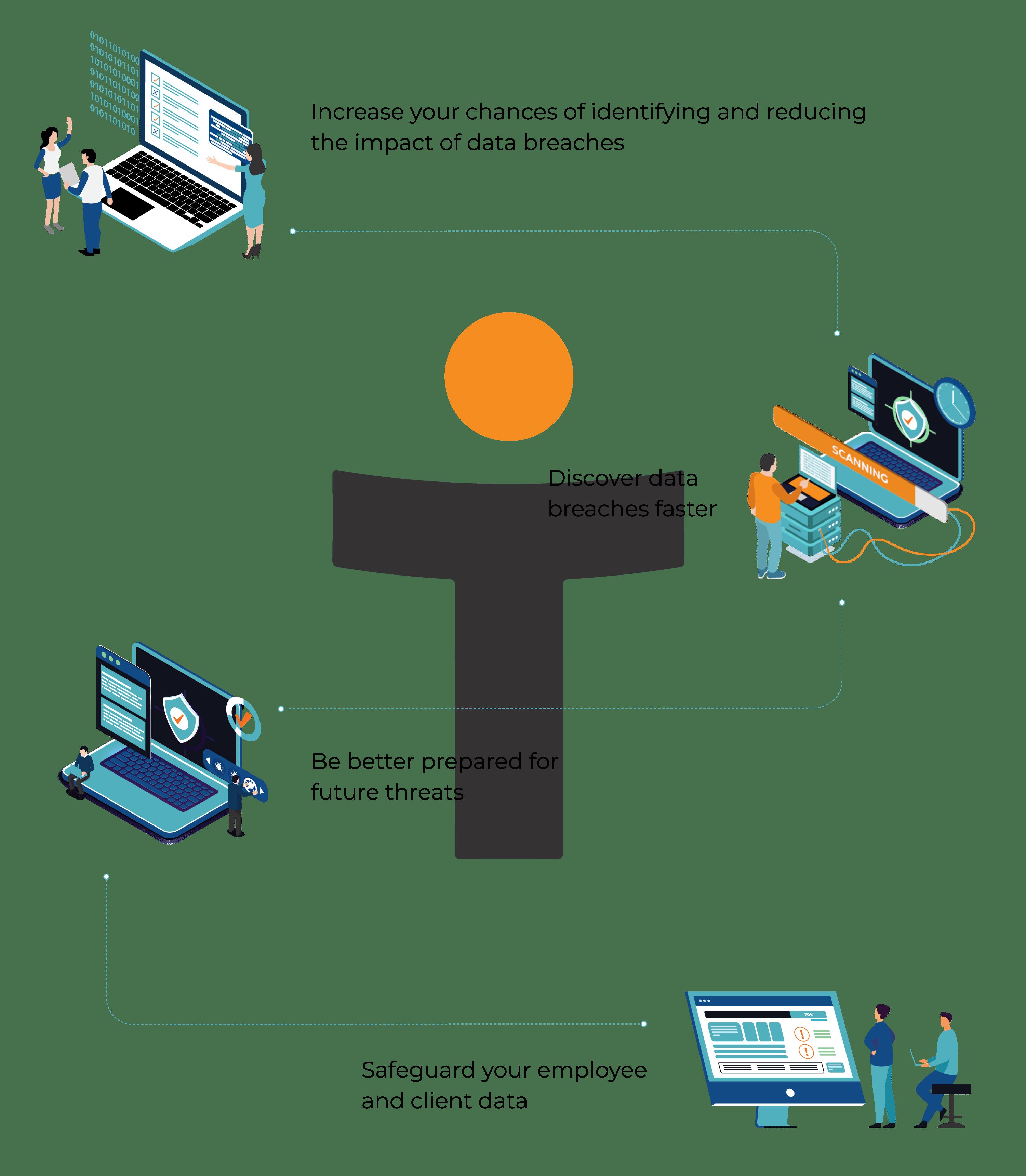 Dark-Web-Monitoring_How-we-do-it