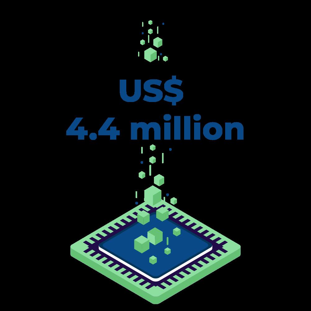 USD 4.4million